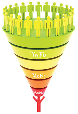 cd-0713-smarketing-funnel